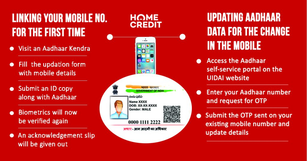 "Quick Steps to Link your Mobile Number with Aadhaar-The New ""Trust"" Factor"