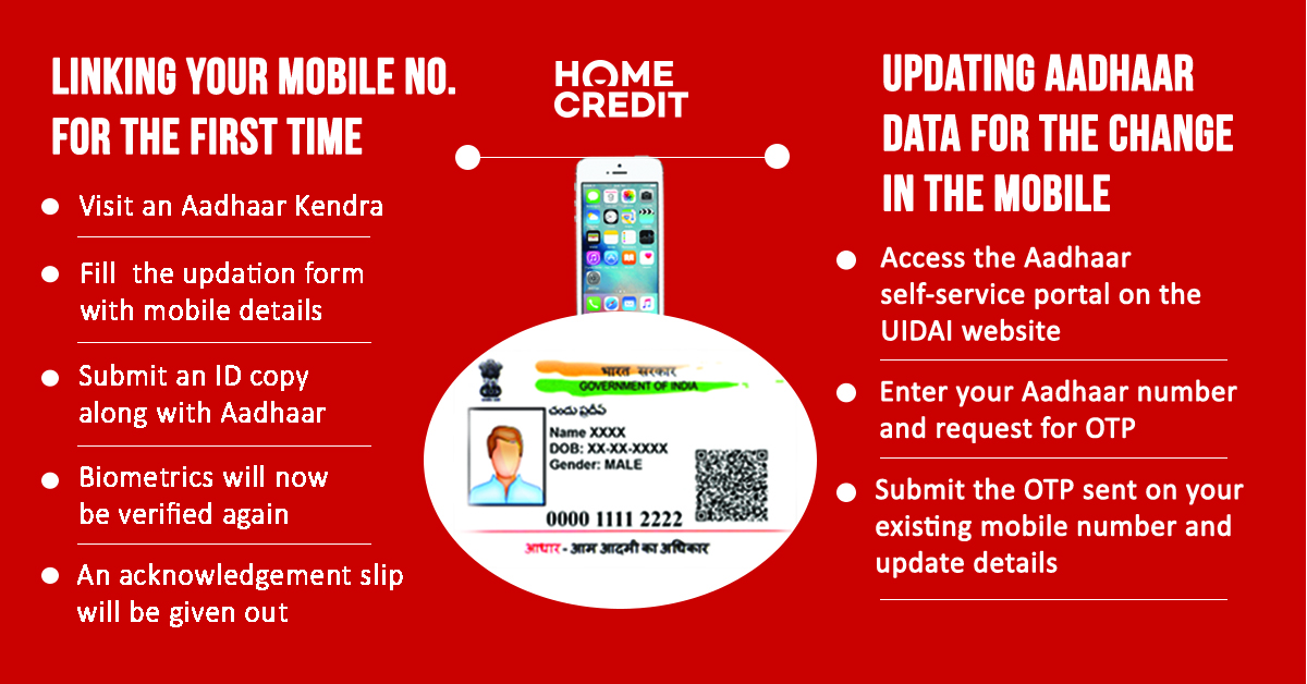 Link Mobile Number To Aadhar Card Online Home Credit India