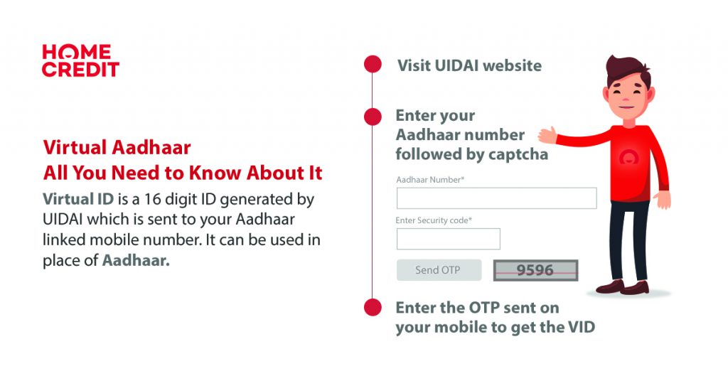 Virtual Aadhaar: All You Need to Know About It