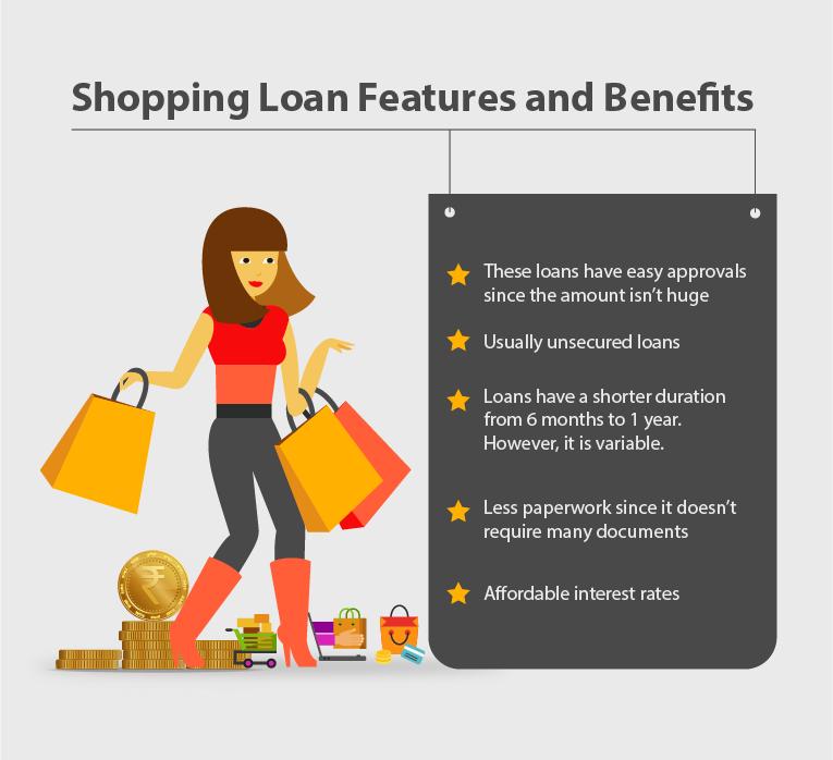 Shopping Loan infographics