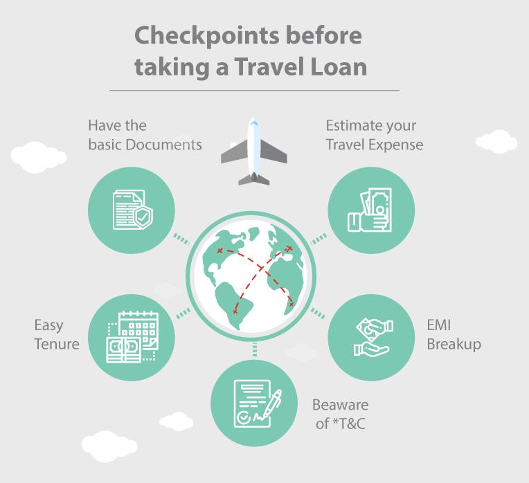 travel-loan-infographics