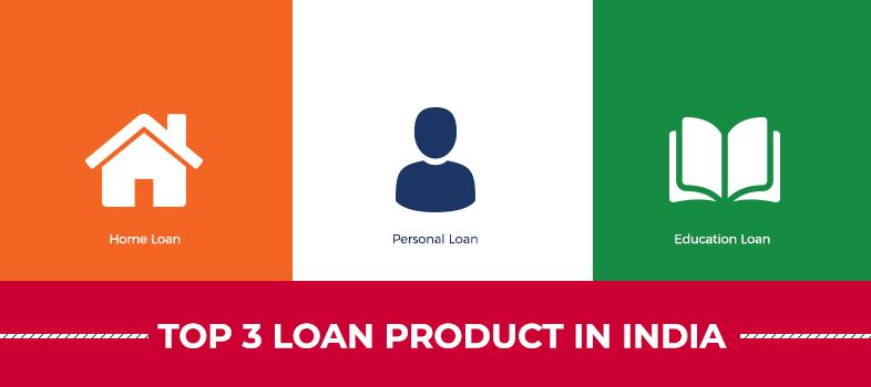 Best loan product